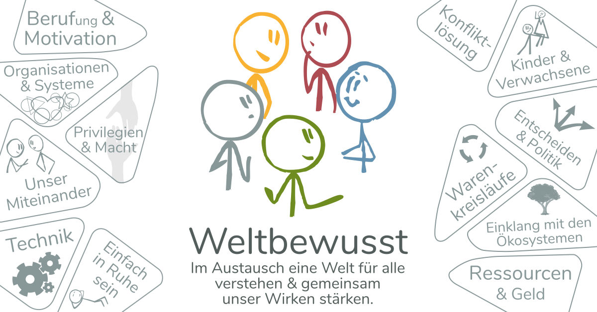 Connected Awareness - Weltbewusst